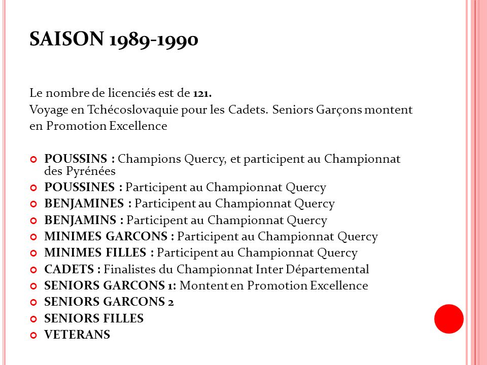 SAISON 1989-1990 Le nombre de licenciés est de 121.