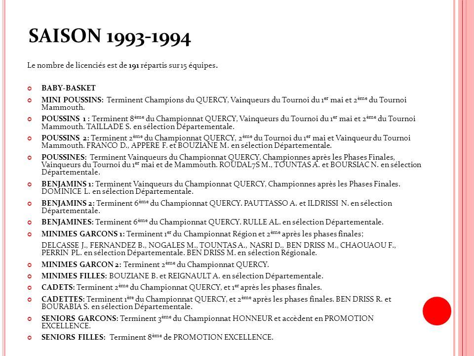 SAISON 1993-1994 Le nombre de licenciés est de 191 répartis sur 15 équipes. BABY-BASKET.