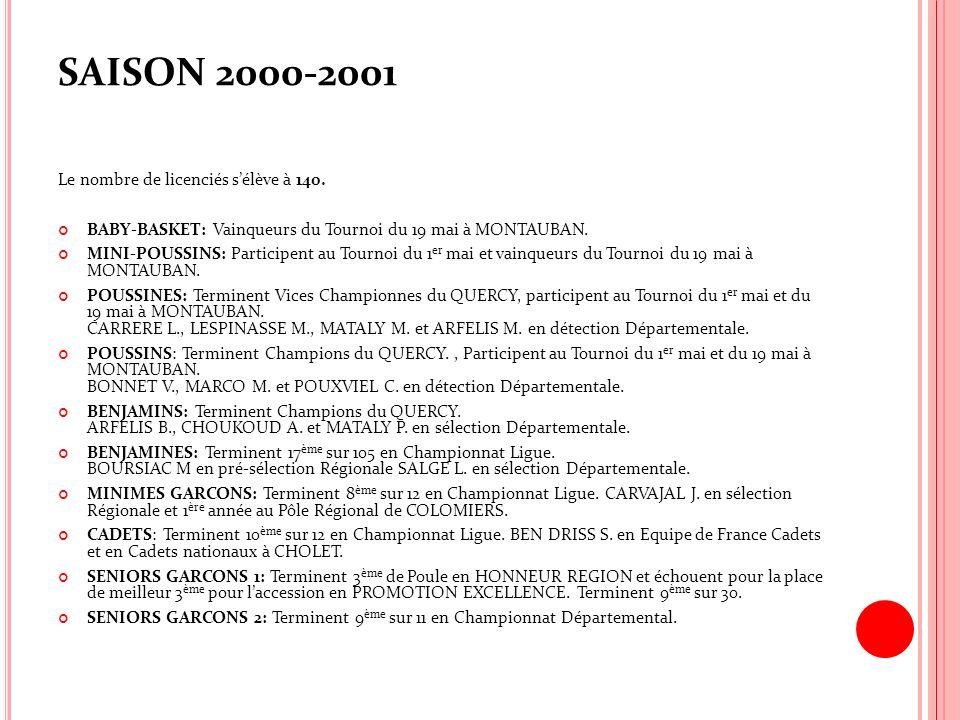 SAISON 2000-2001 Le nombre de licenciés s'élève à 140.