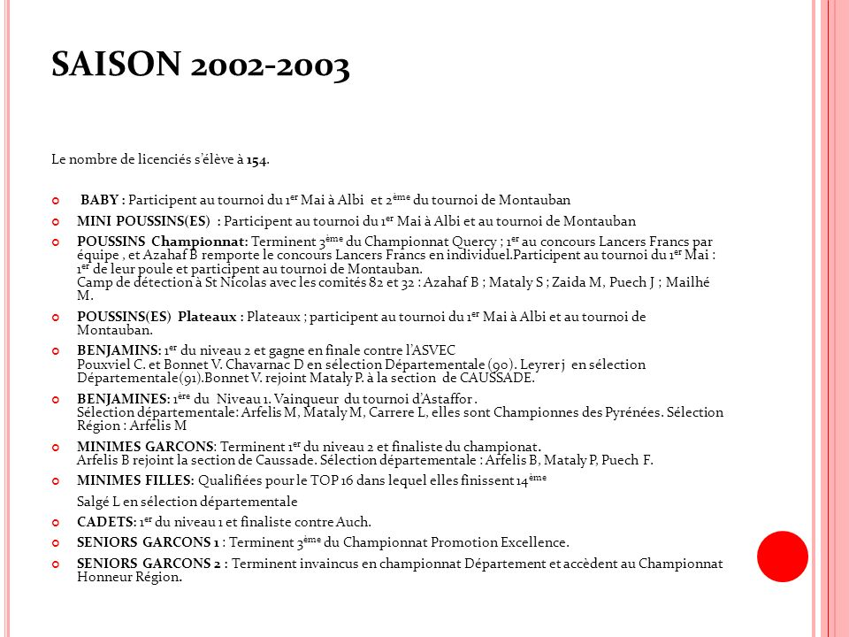 SAISON 2002-2003 Le nombre de licenciés s'élève à 154.