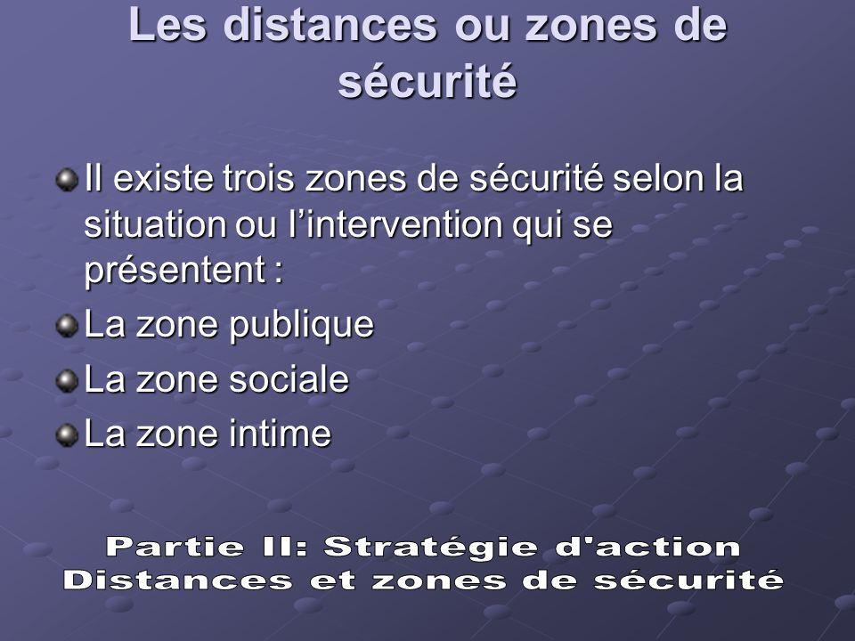Les distances ou zones de sécurité
