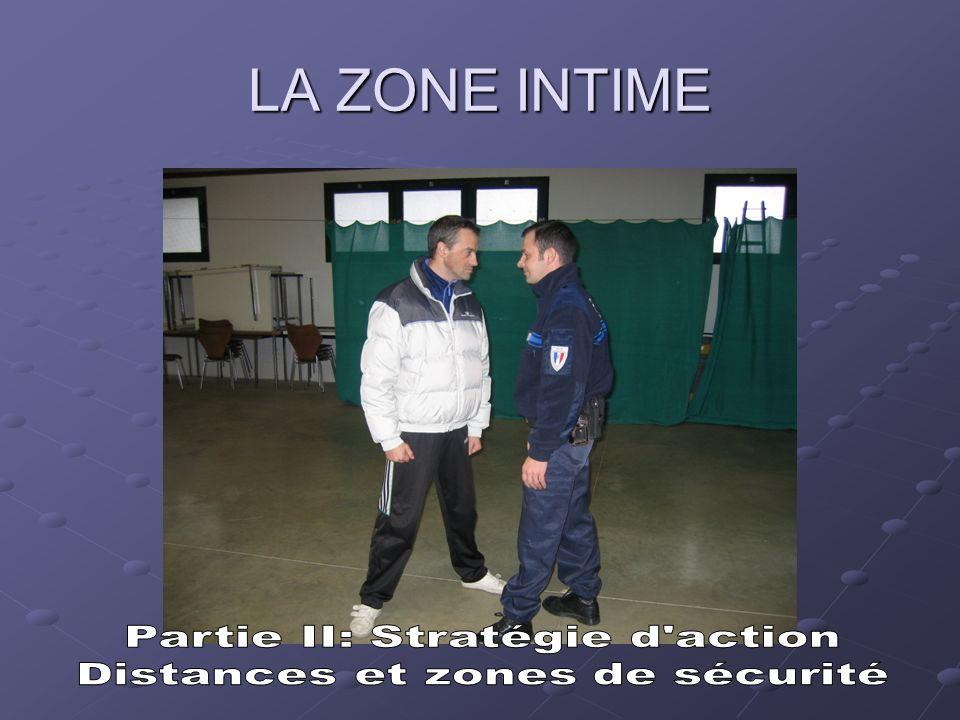 LA ZONE INTIME Partie II: Stratégie d action