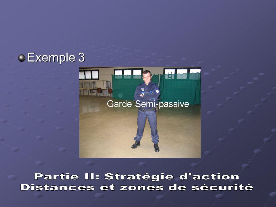 Partie II: Stratégie d action Distances et zones de sécurité