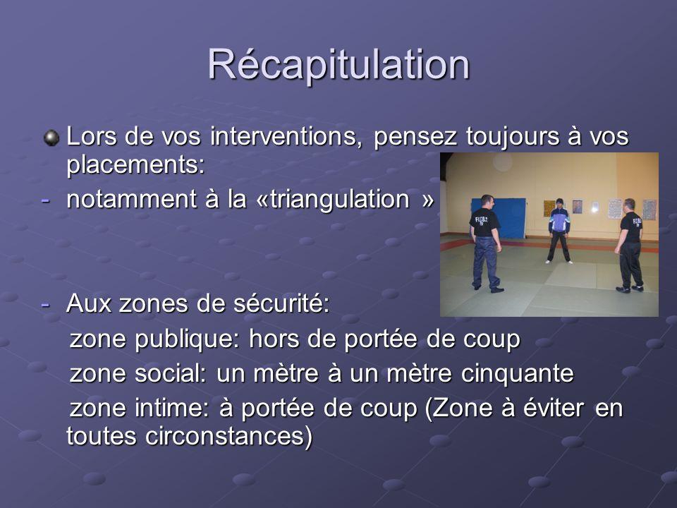 Récapitulation Lors de vos interventions, pensez toujours à vos placements: notamment à la «triangulation »