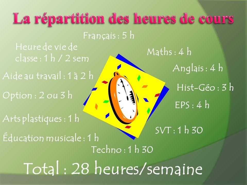 La répartition des heures de cours