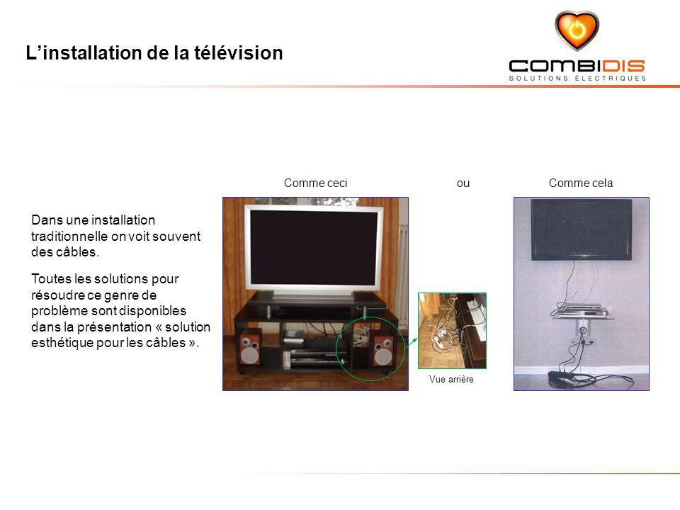 L'installation de la télévision