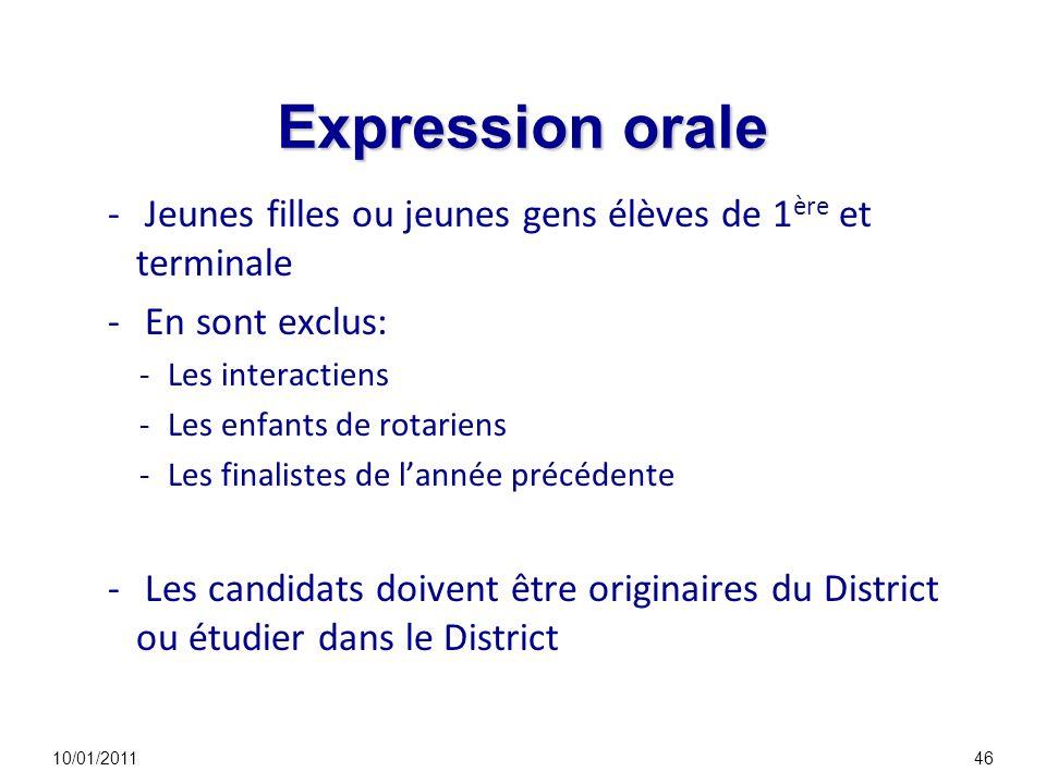 Expression orale Jeunes filles ou jeunes gens élèves de 1ère et terminale. En sont exclus: Les interactiens.