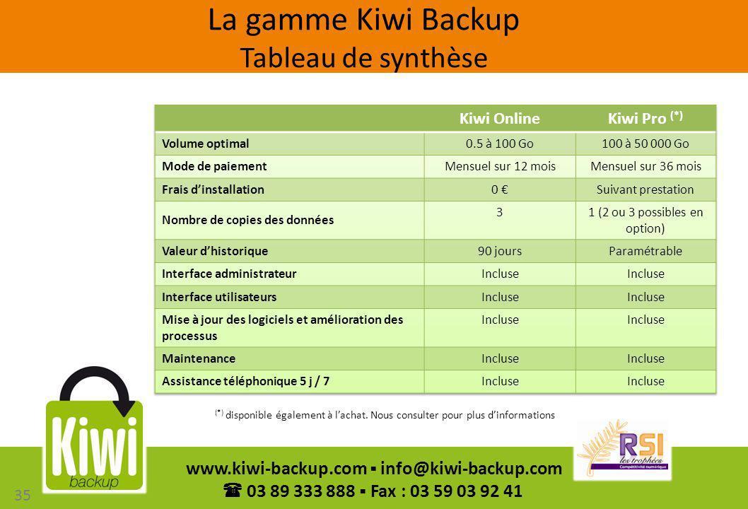 La gamme Kiwi Backup Tableau de synthèse