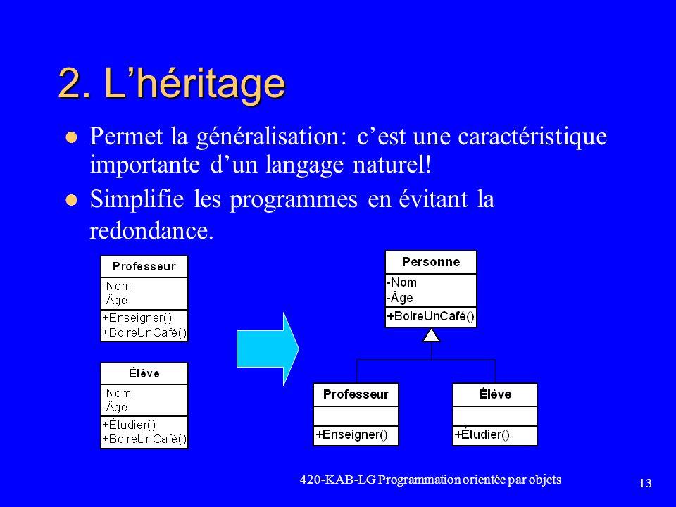 2. L'héritage Permet la généralisation: c'est une caractéristique importante d'un langage naturel!