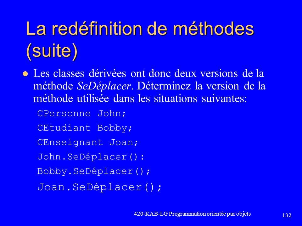 La redéfinition de méthodes (suite)