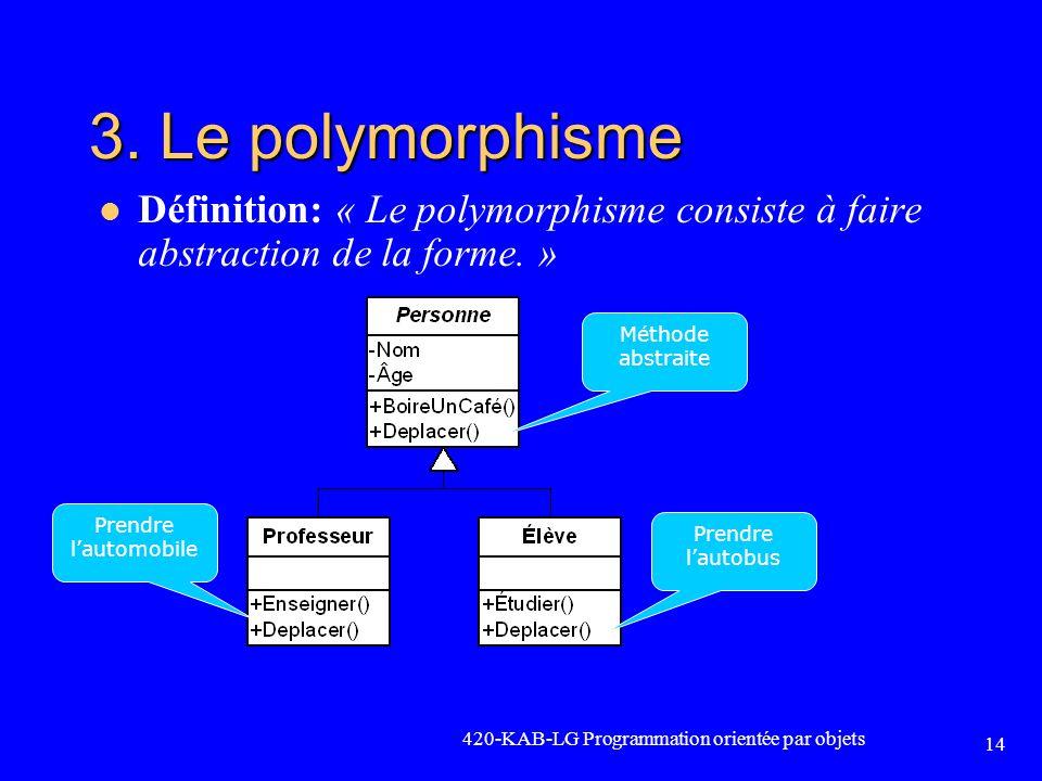 3. Le polymorphisme Définition: « Le polymorphisme consiste à faire abstraction de la forme. » Méthode abstraite.