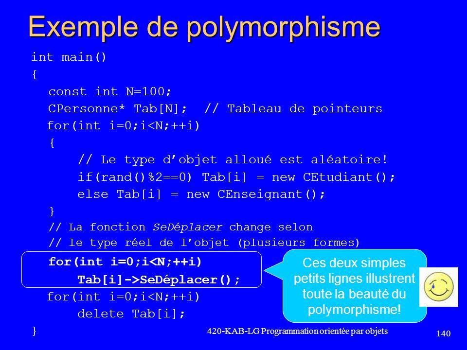 Exemple de polymorphisme