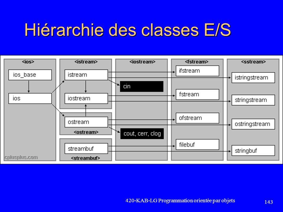 Hiérarchie des classes E/S