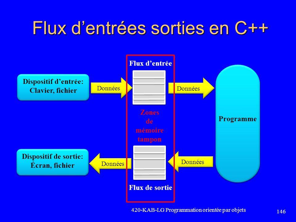 Flux d'entrées sorties en C++