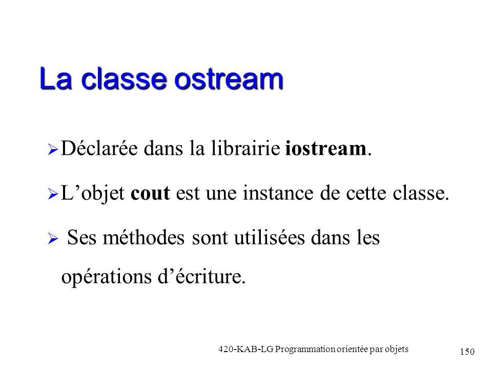 La classe ostream Déclarée dans la librairie iostream.