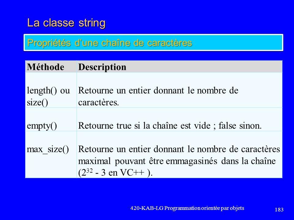 La classe string Propriétés d'une chaîne de caractères Méthode