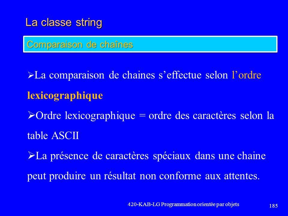 Ordre lexicographique = ordre des caractères selon la table ASCII