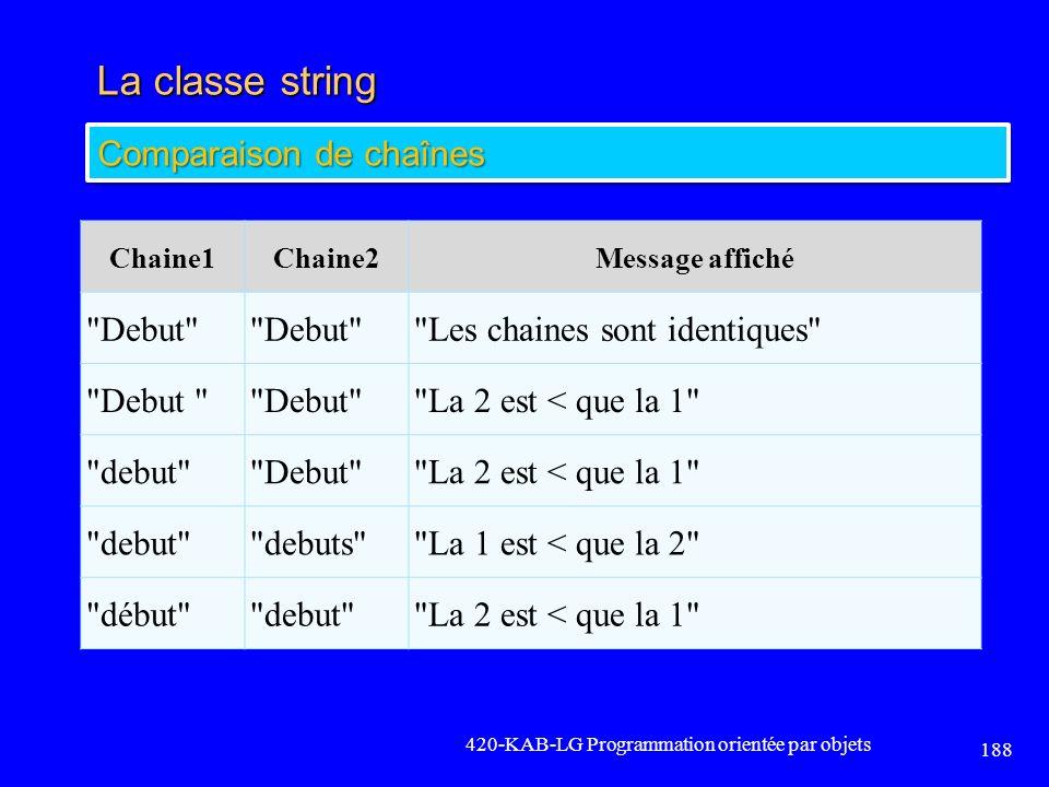 La classe string Comparaison de chaînes Debut
