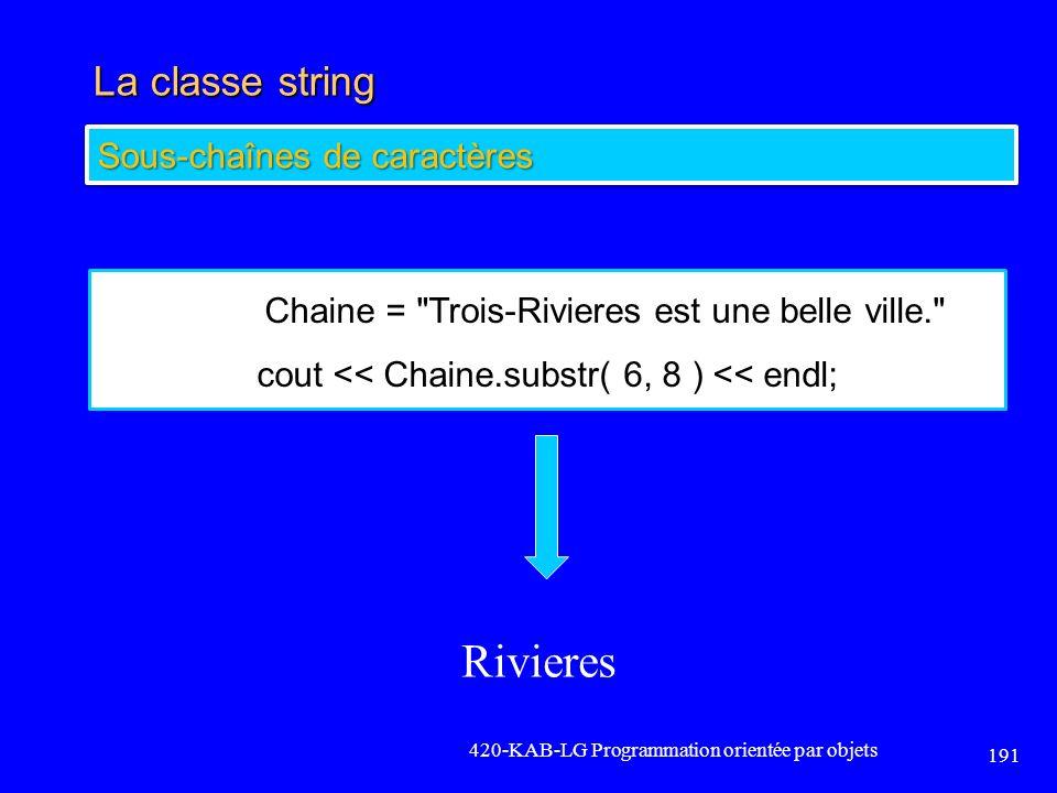 Rivieres La classe string Sous-chaînes de caractères