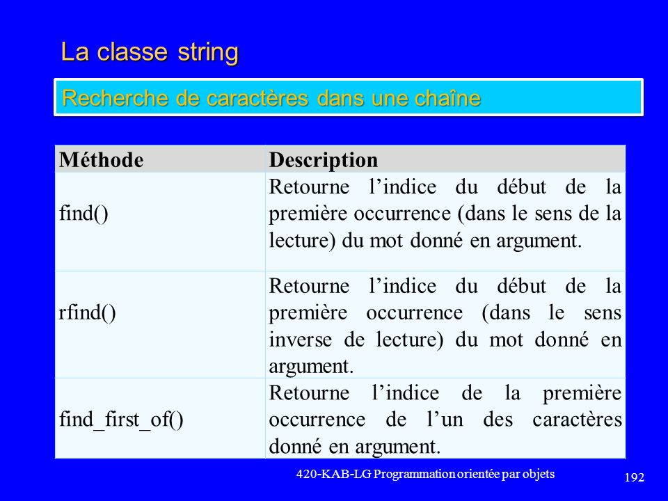 La classe string Recherche de caractères dans une chaîne Méthode