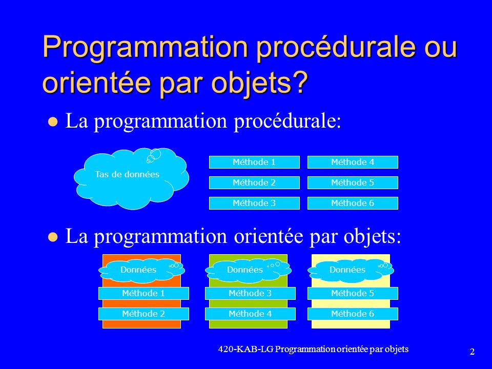Programmation procédurale ou orientée par objets