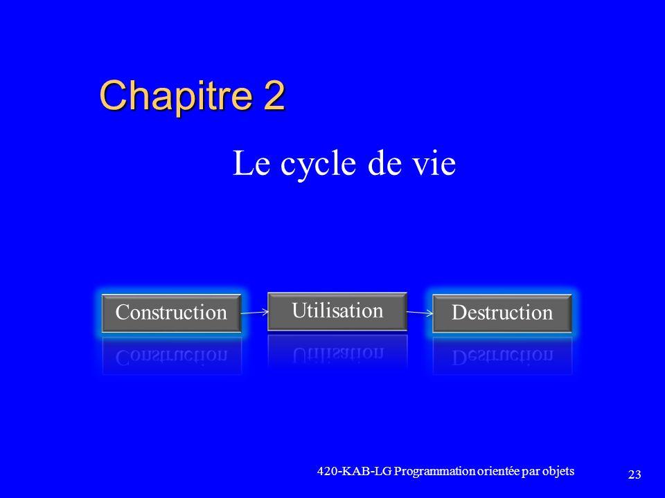 Chapitre 2 Le cycle de vie Construction Utilisation Destruction