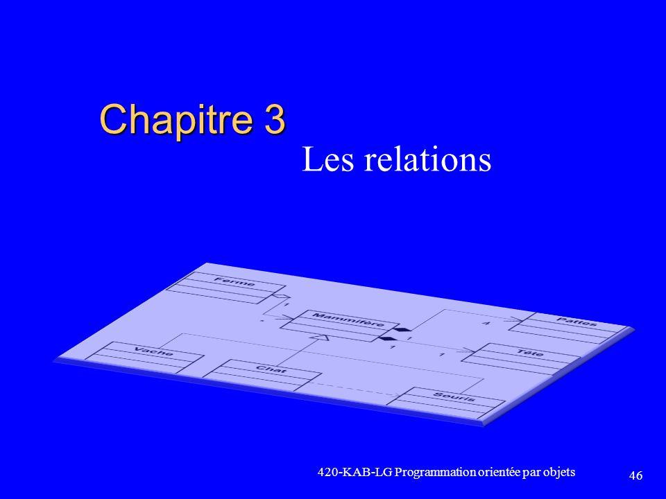 Chapitre 3 Les relations 420-KAB-LG Programmation orientée par objets