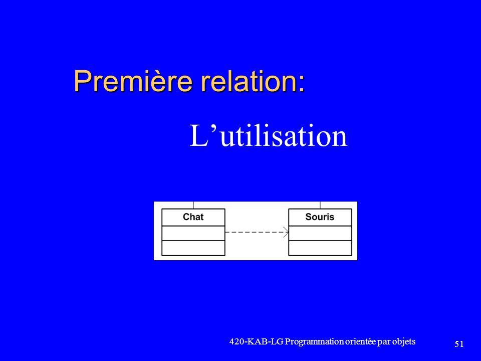 L'utilisation Première relation: