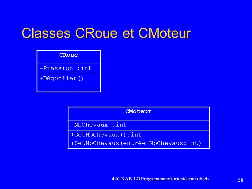 Classes CRoue et CMoteur