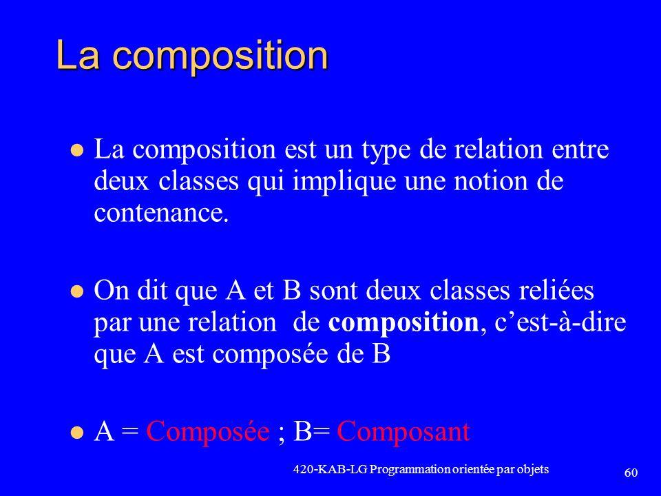 La composition La composition est un type de relation entre deux classes qui implique une notion de contenance.