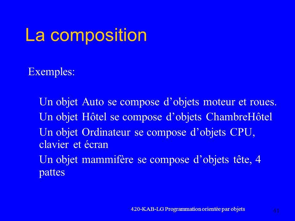 La composition Exemples: