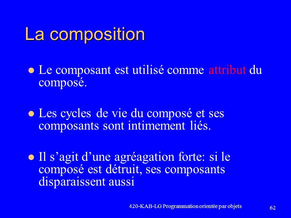 La composition Le composant est utilisé comme attribut du composé.