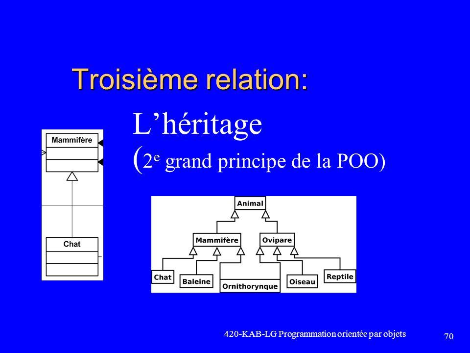 L'héritage (2e grand principe de la POO)
