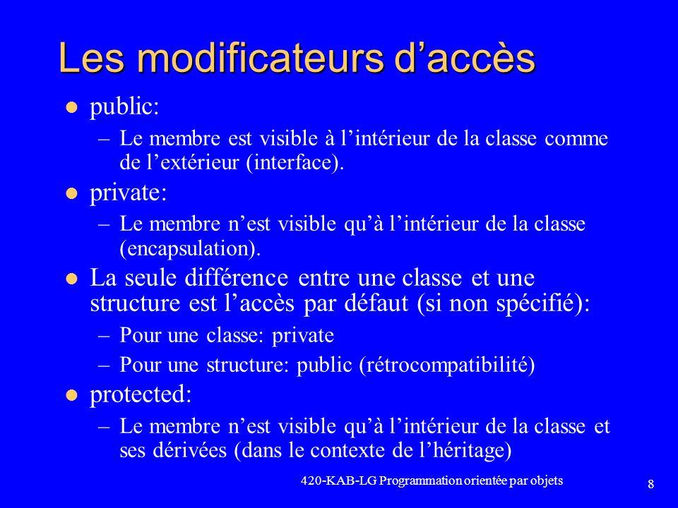 Les modificateurs d'accès