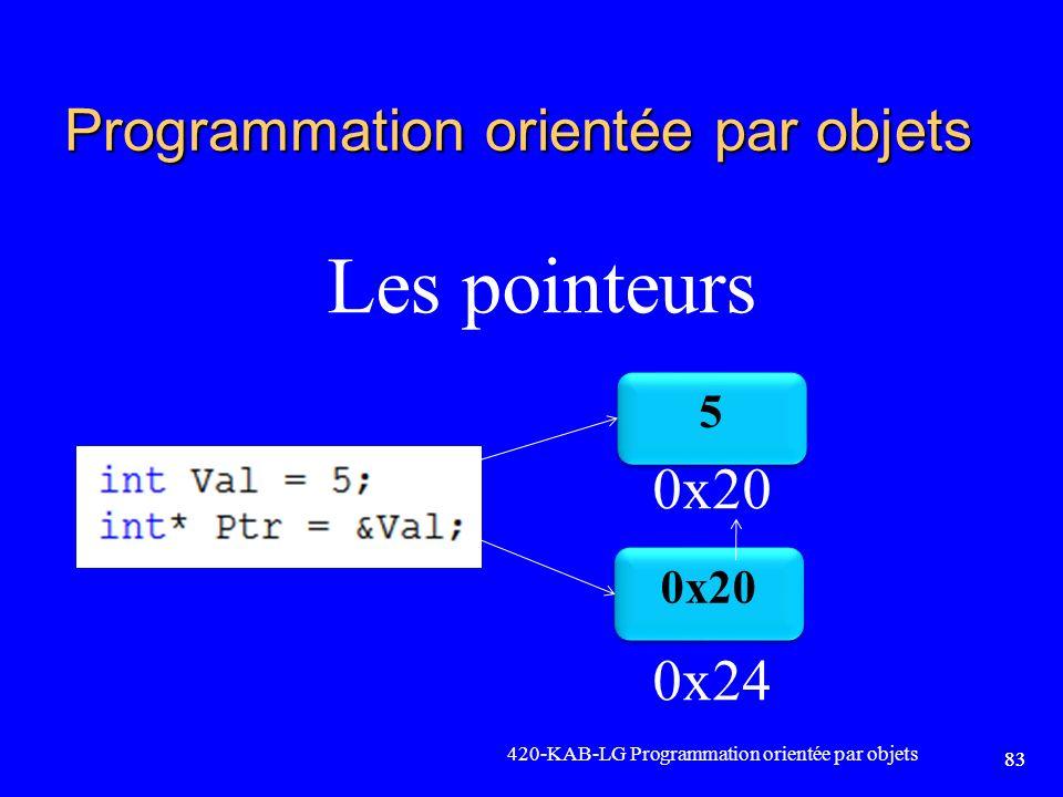 Programmation orientée par objets