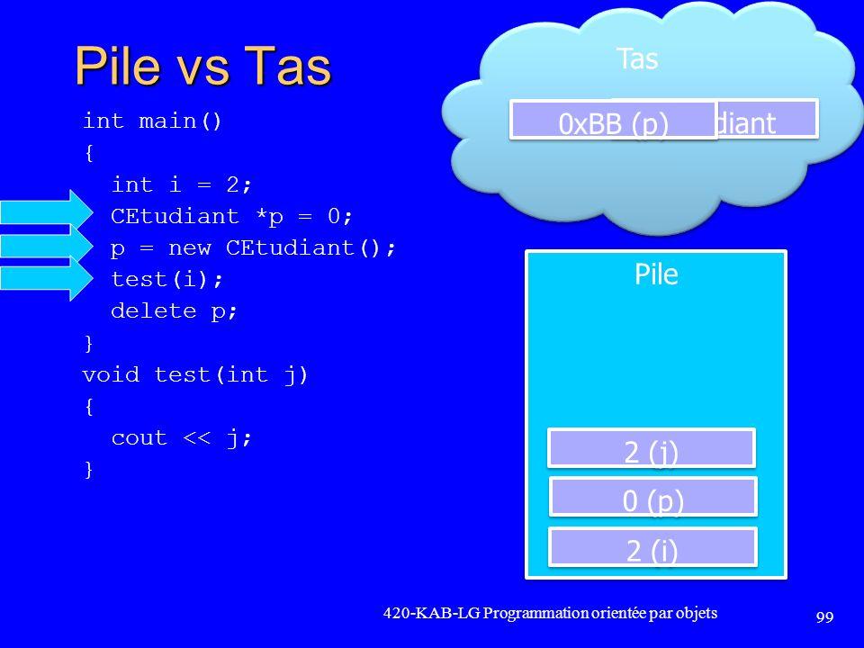 Pile vs Tas Tas 0xBB 0xBB (p) CEtudiant Pile 2 (j) 0 (p) 2 (i)