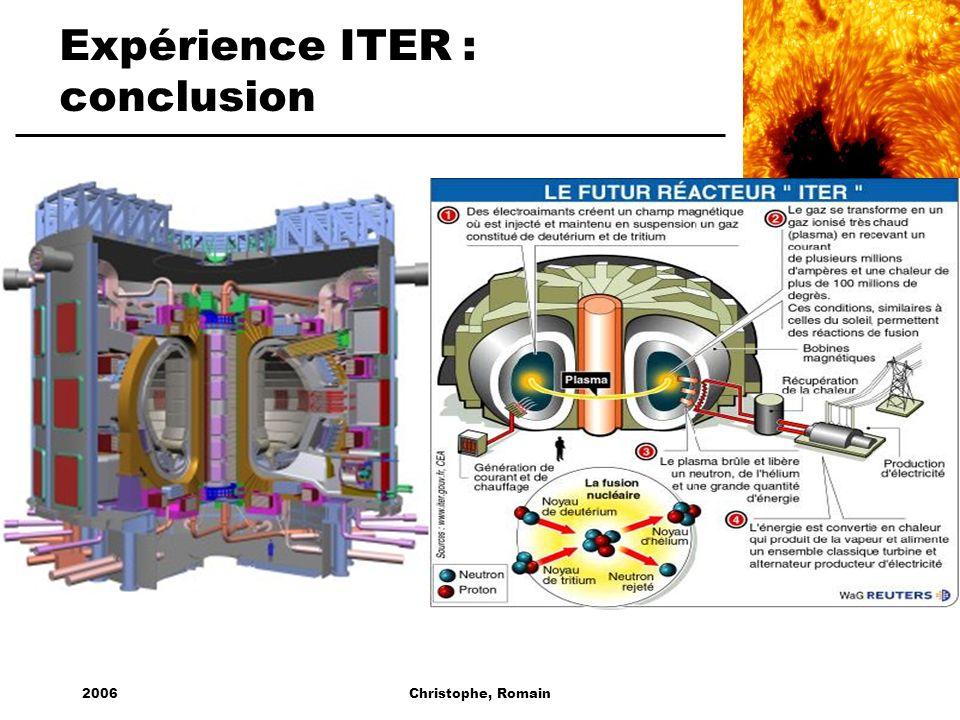 Expérience ITER : conclusion