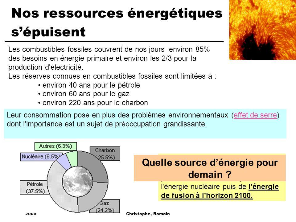 Nos ressources énergétiques s'épuisent