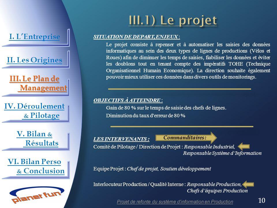 III.1) Le projet I. L'Entreprise II. Les Origines