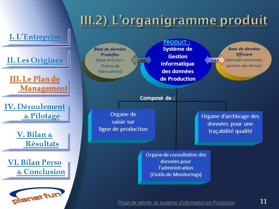 III.2) L'organigramme produit