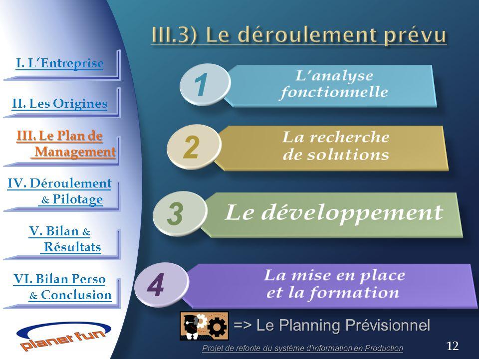 III.3) Le déroulement prévu