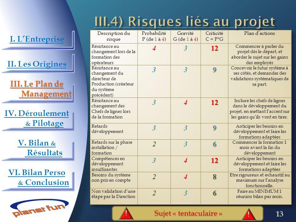 III.4) Risques liés au projet