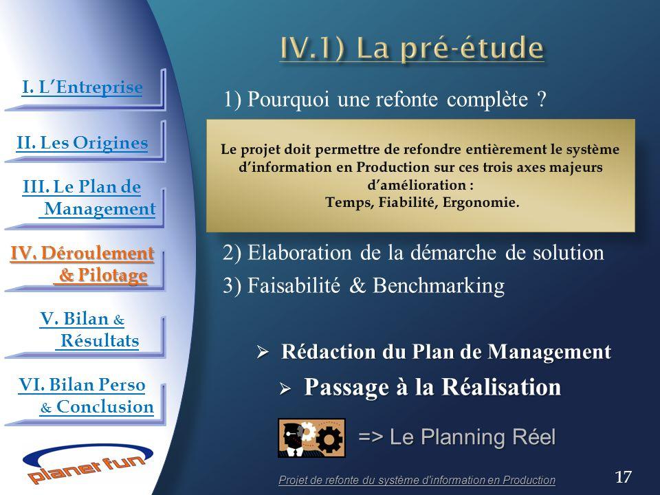 IV.1) La pré-étude 1) Pourquoi une refonte complète
