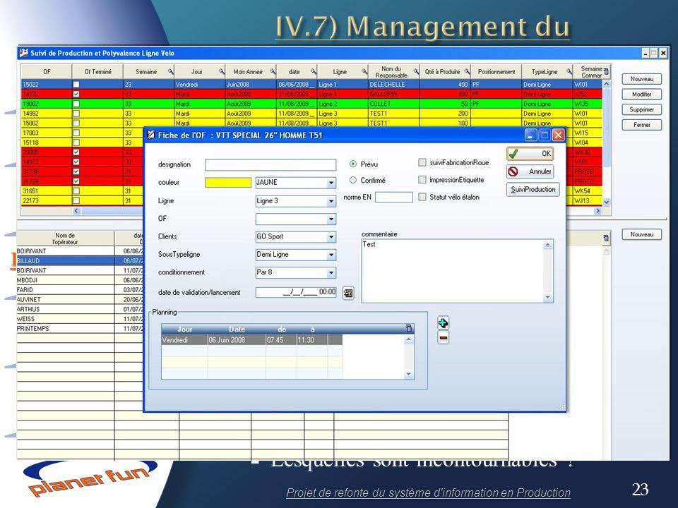 IV.7) Management du développement