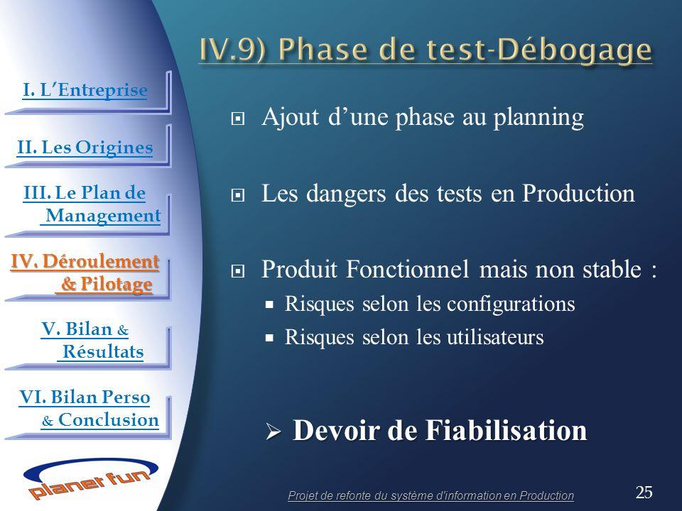 IV.9) Phase de test-Débogage