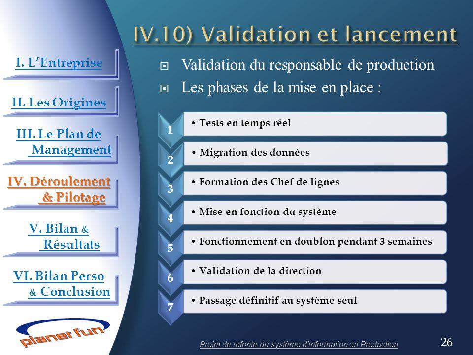 IV.10) Validation et lancement