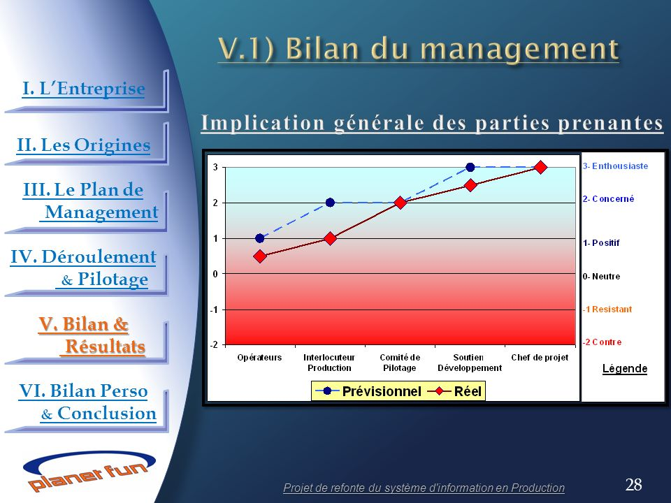 V.1) Bilan du management Implication générale des parties prenantes