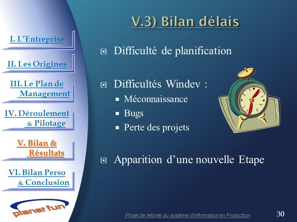 V.3) Bilan délais Difficulté de planification Difficultés Windev :
