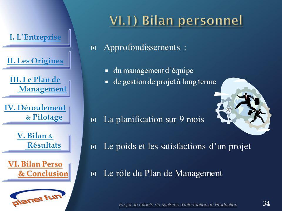 VI.1) Bilan personnel Approfondissements : La planification sur 9 mois