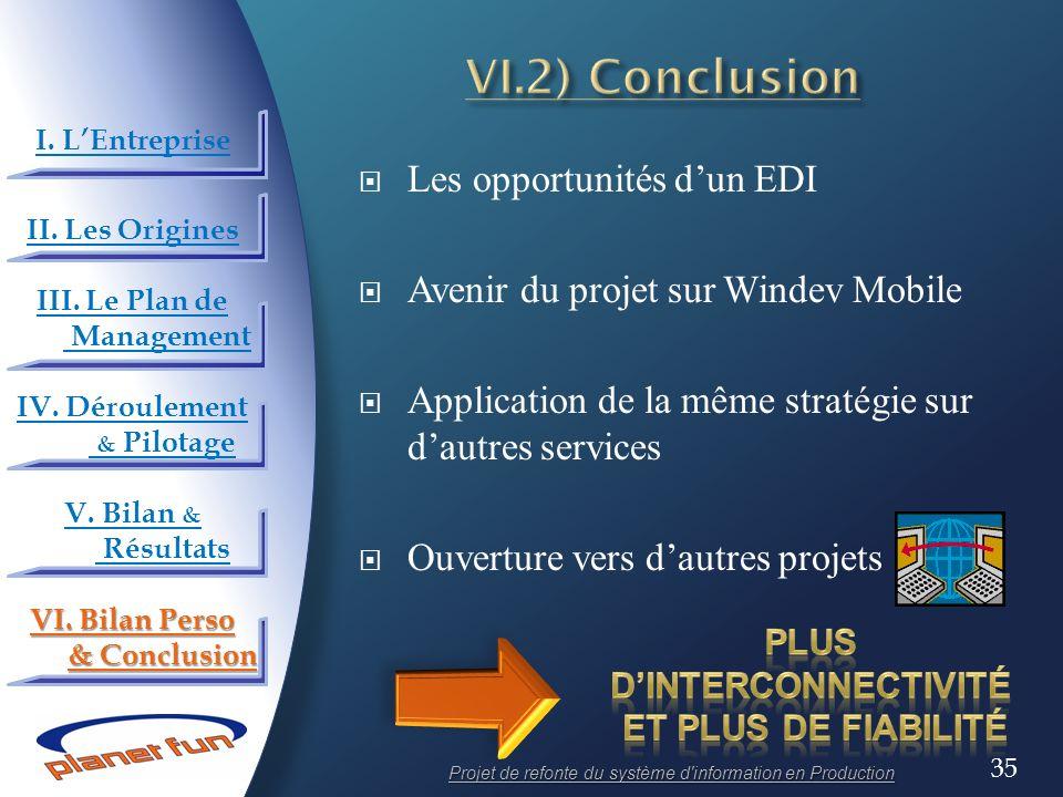 VI.2) Conclusion Les opportunités d'un EDI